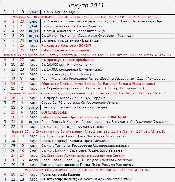 Crkveni Kalendar 2012 http://www.maher.rs/info/crkveni-kalendar/